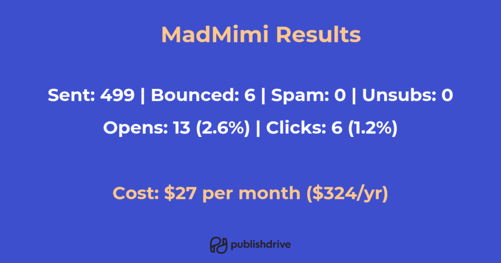 Alternatives to mailchimp - madmimi comparison