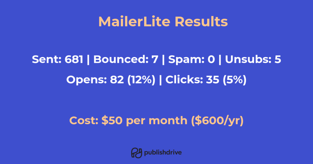 Alternatives to mailchimp - mailerlite comparison revised