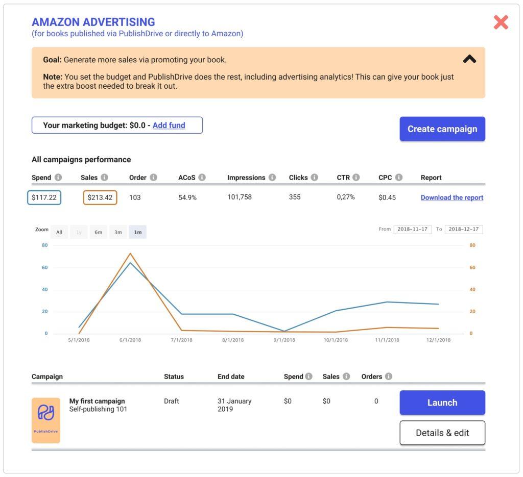 Amazon advertising for ebooks 4