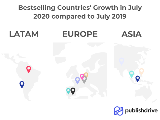 PublishDrive Bestselling Countries Growth in July 2020
