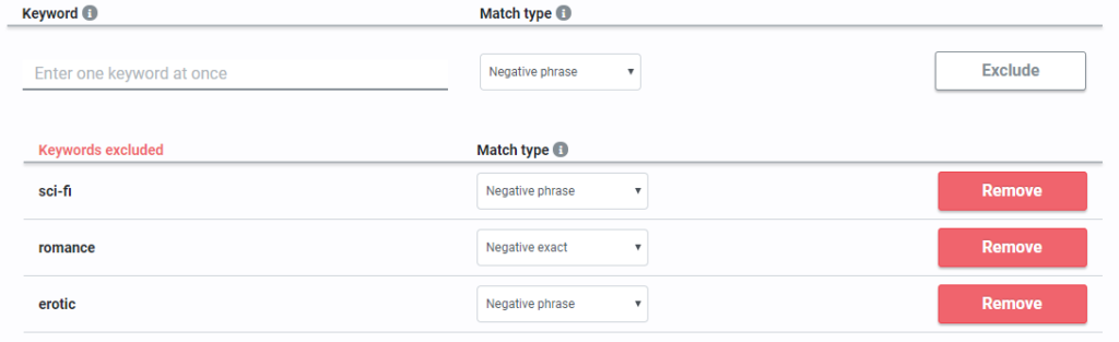 Amazon ebook advertising negative keywords