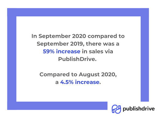 PublishDrive Digital Book Sales Growth in September 2020