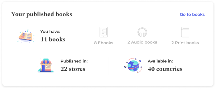 PublishDrive syncs your books across stores and gets them under one account