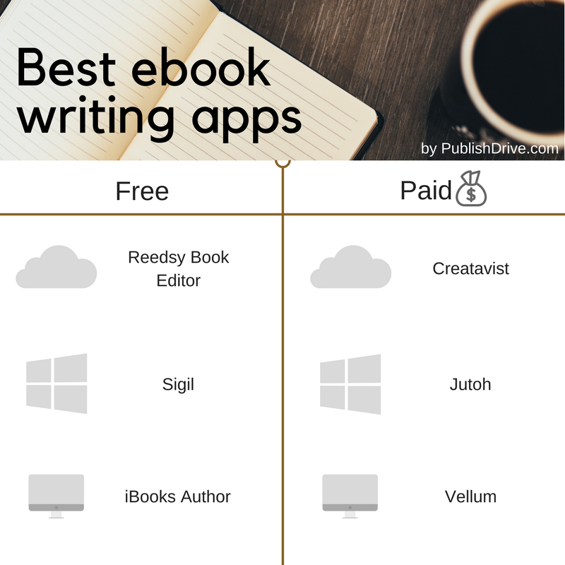 Best ebook writing apps
